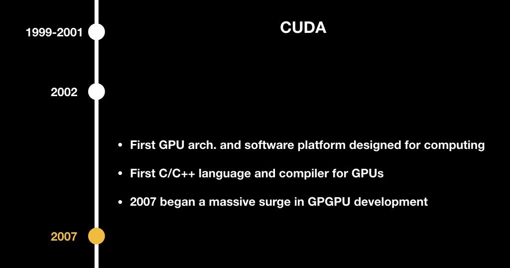 Как стать GPU-инженером за час - 54