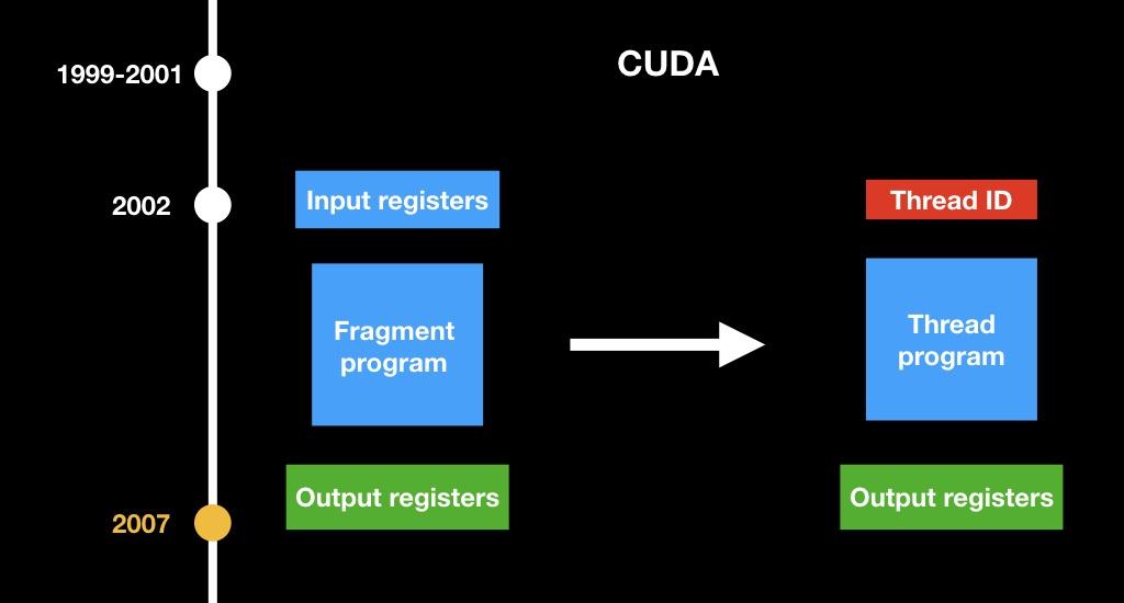 Как стать GPU-инженером за час - 55