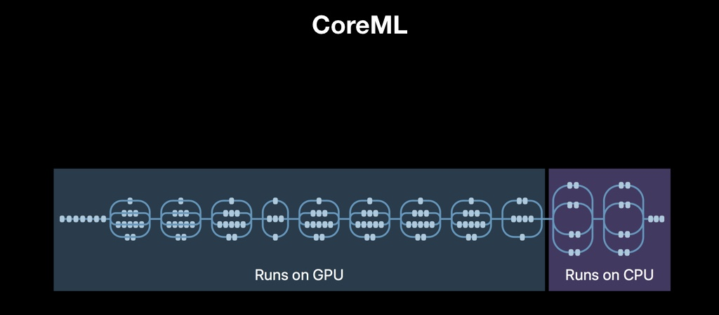 Как стать GPU-инженером за час - 81