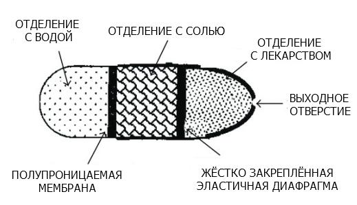 «Киборги и космос» - 3