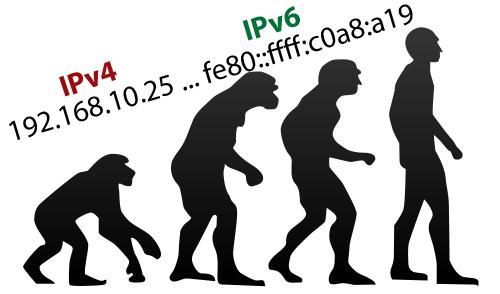 Resolve IP адресов в Linux: понятное и детальное описание - 1