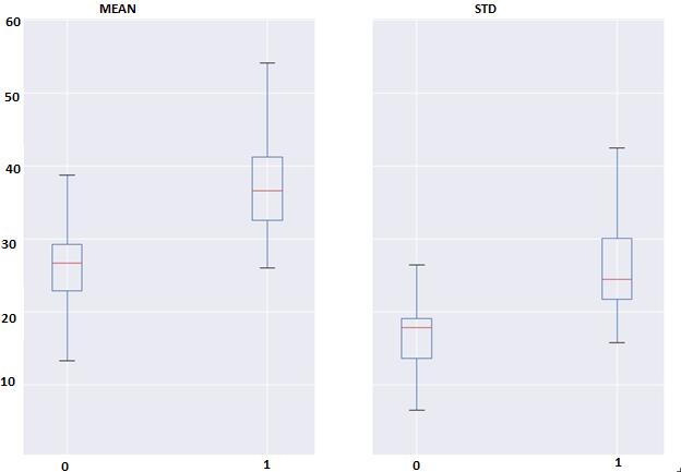 Умный «фейс-контроль»: алгоритмы машинного обучения для эффективного кэширования данных на SSD - 10