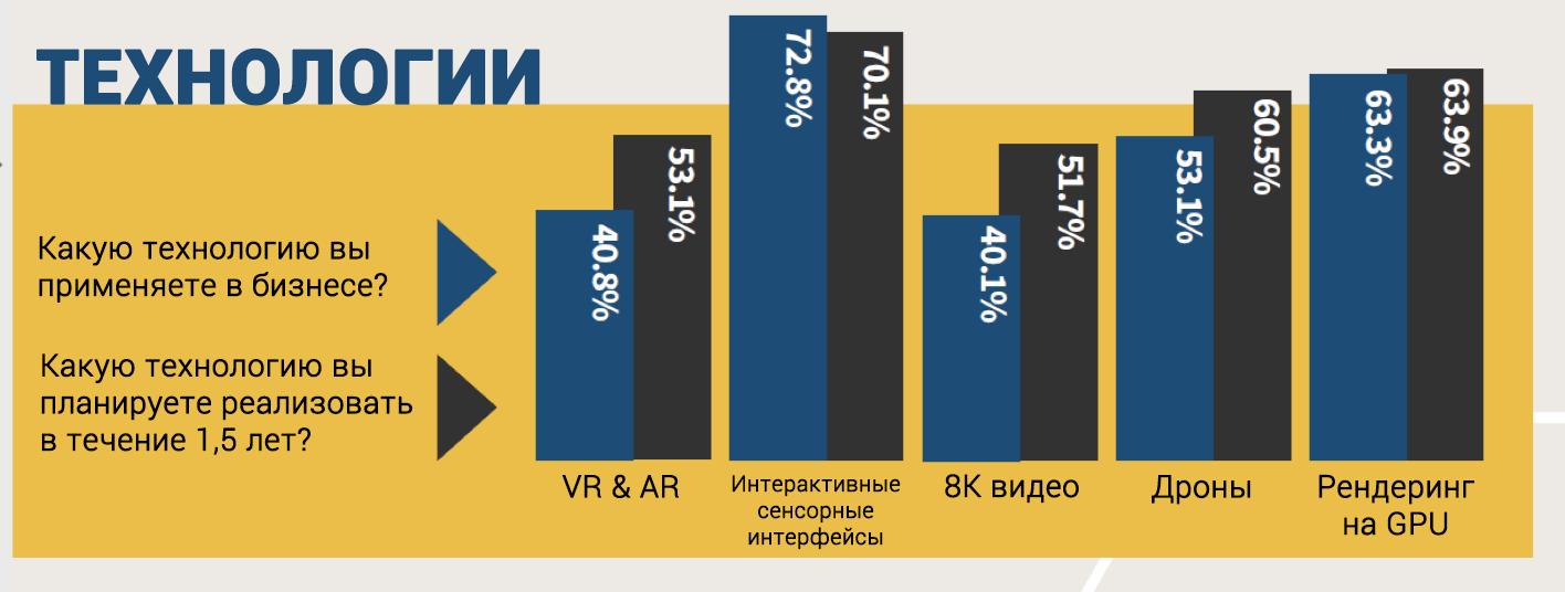 Будущее технологий: AR-VR в проектировании и дизайне - 11