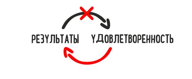 Конец прокрастинации или что такое ИКИГАИ? - 14