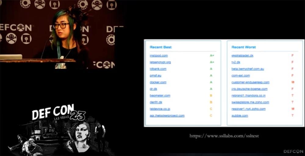 DEFCON 23. «Let'sEncrypt: чеканка бесплатных сертификатов шифрования для Интернет». Ян Жу, Питер Эккерсли, Джеймс Кастен - 5