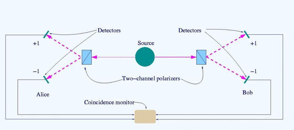 Исаак Ньютон против Лас-Вегаса: как физики использовали науку, чтобы победить рулетку - 3