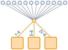 Знакомство с облаком: как работают статические методы распределения трафика - 2