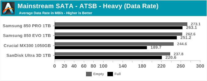 Лучшие SSD в первом квартале 2018 - 6