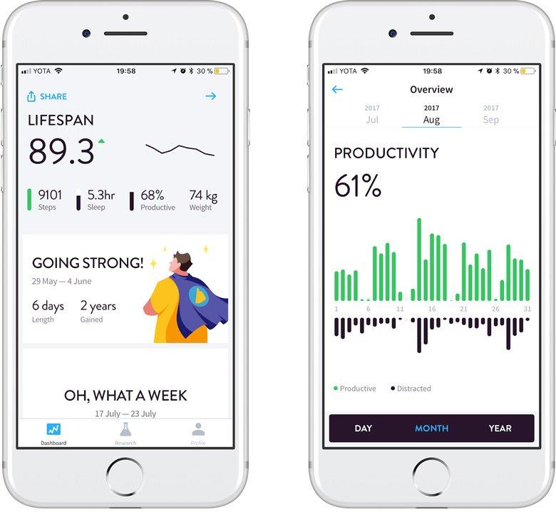 Специалисты Gero и МФТИ научили ИИ оценивать вероятность смерти, используя данные фитнес-трекера