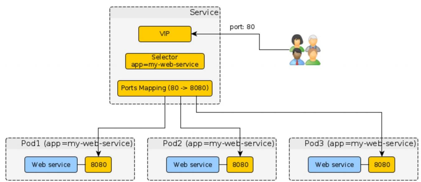REST-сервисы на ASP.NET Core под Linux в продакшене - 10
