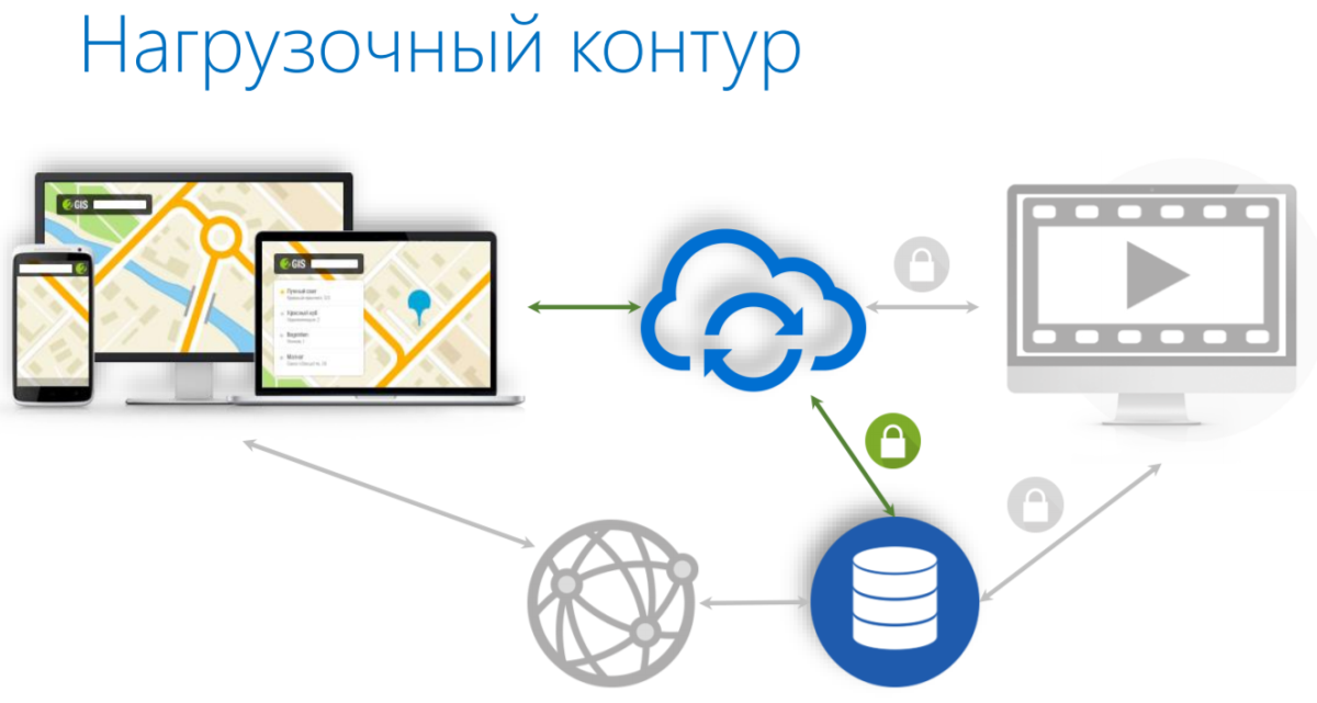 REST-сервисы на ASP.NET Core под Linux в продакшене - 12