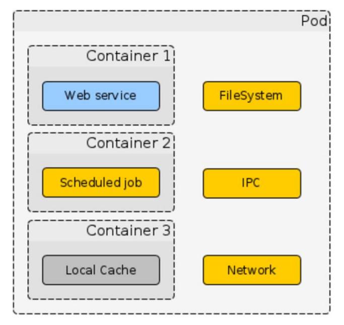 REST-сервисы на ASP.NET Core под Linux в продакшене - 8