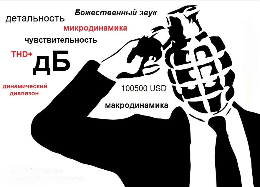"""Аудиобубен лейтенанта Шмидта: Ликбез по """"детальности"""", """"макро"""" и """"микродинамике"""" - 1"""
