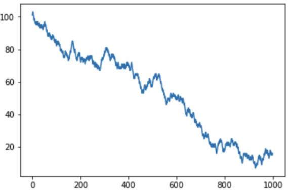 Можно ли выиграть в азартные игры? Симуляция на языке Python - 7