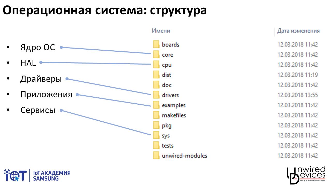 Программирование современных микроконтроллеров: лекция 1 - 5