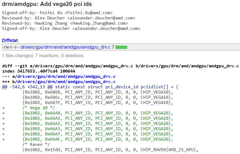 Упоминание GPU AMD Vega 20 замечено в драйверах Linux