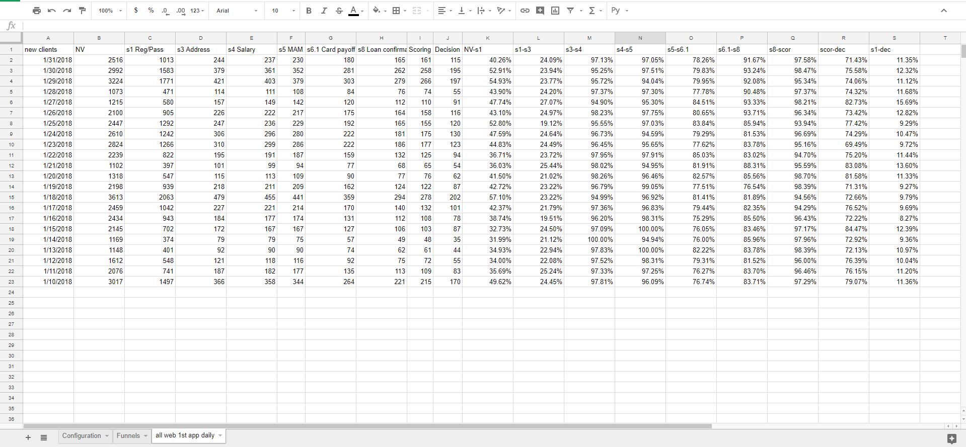 Ищем проблемы с конверсией сайта в Google Spreadsheets - 9