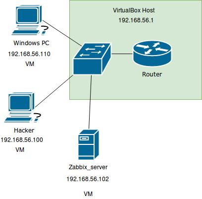 Система мониторинга как точка проникновения на компьютеры предприятия - 1