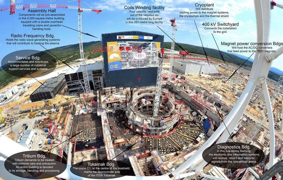 ITER как прекрасный пример недостатков в добыче энергии из термоядерного синтеза - 1