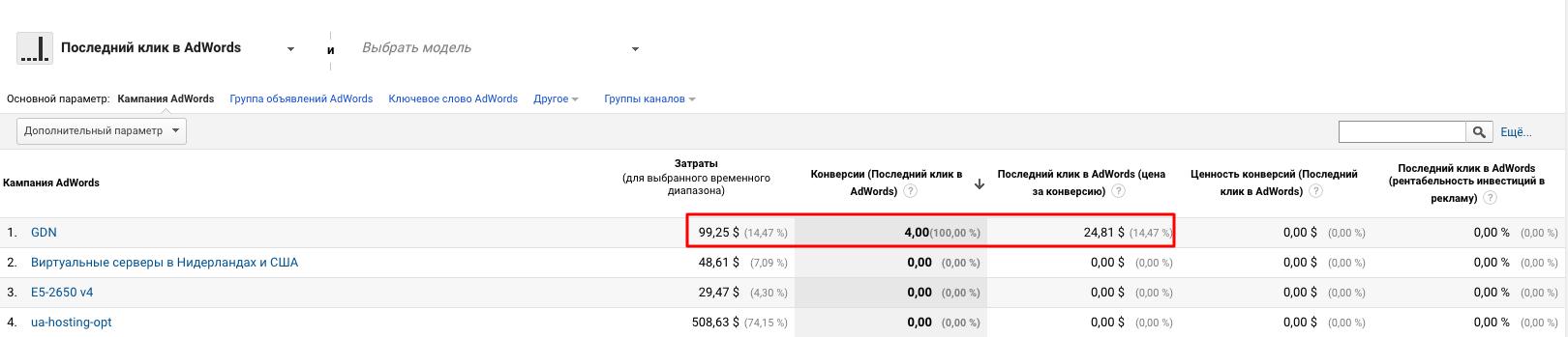 Как специалисты Google Adwords помогли мне выбросить 150 000 грн (около $6000) за месяц или почему я больше не буду… - 8