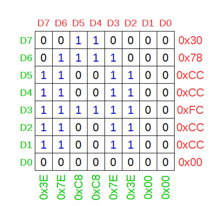 Как подключить матричный принтер MD910 от кассового аппарата Миника - 10