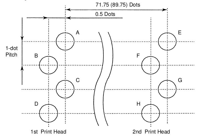 Как подключить матричный принтер MD910 от кассового аппарата Миника - 7