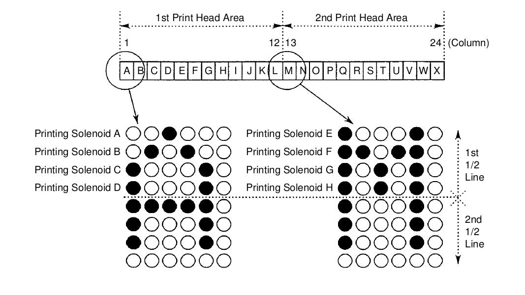 Как подключить матричный принтер MD910 от кассового аппарата Миника - 8