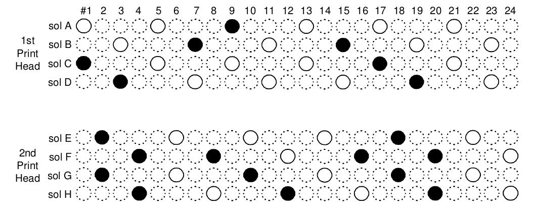 Как подключить матричный принтер MD910 от кассового аппарата Миника - 9