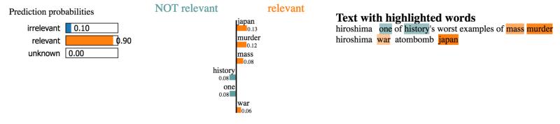 Как решить 90% задач NLP: пошаговое руководство по обработке естественного языка - 10