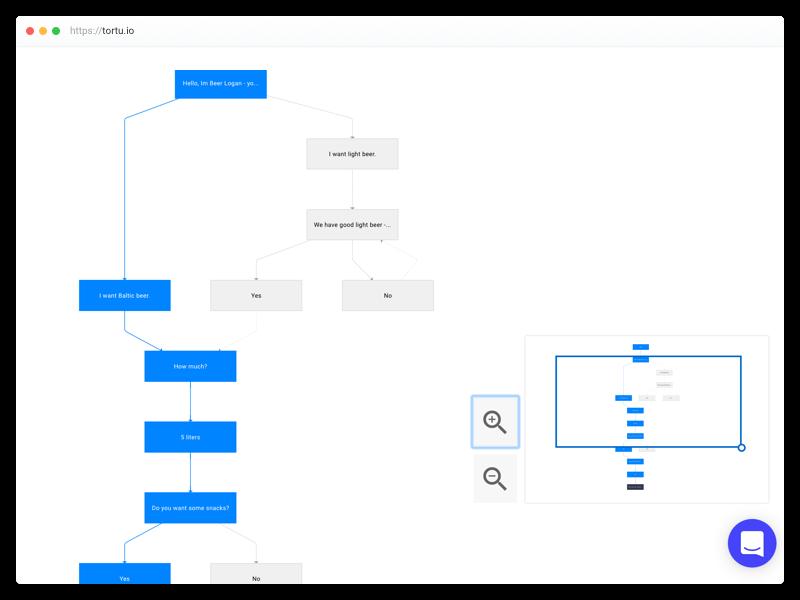Как я искал идеальный инструмент для проектирования разговорных интерфейсов, или В поиске священного Грааля - 11