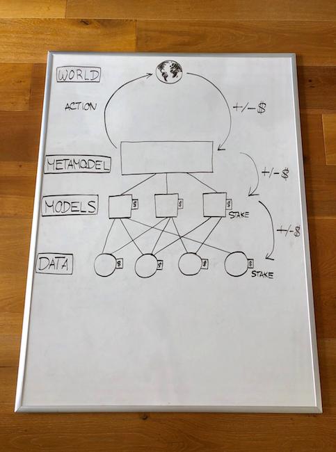 Каким будет Web 3.0: блокчейн-маркетплейсы для машинного обучения - 2