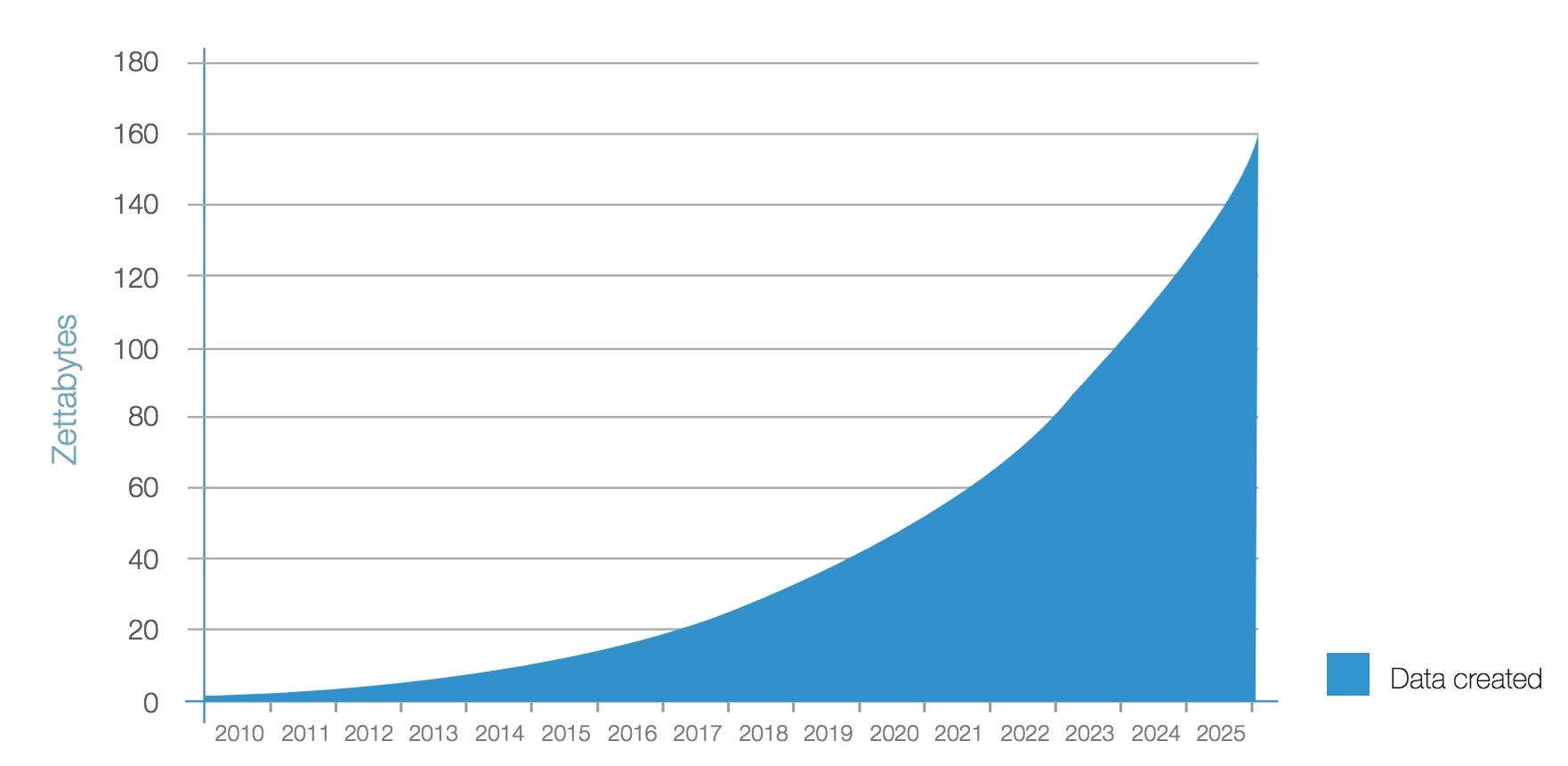 Возможное будущее оптических носителей: 10 ТБ, 600 лет, один диск - 2