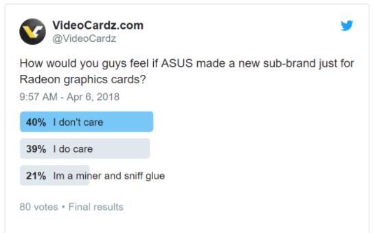 Asus создаст для видеокарт AMD новый бренд Arez, что явно является следствием работы партнёрской программы Nvidia - 2