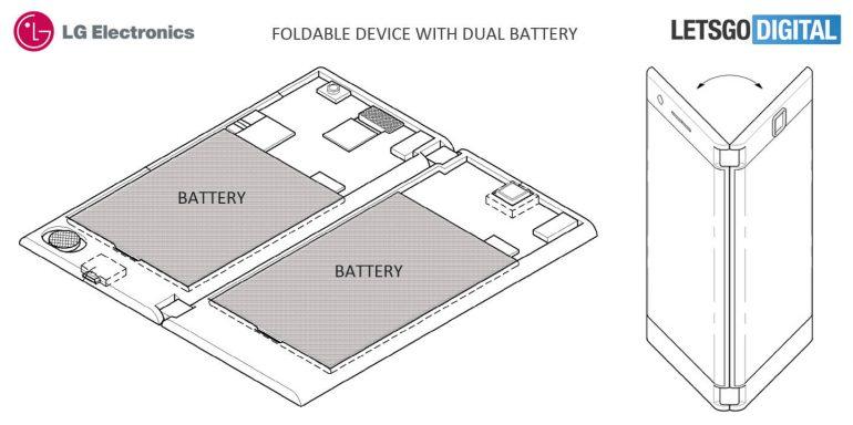 Патент описывает смартфон LG с двумя изогнутыми дисплеями, двумя аккумуляторами и двумя разъемами для наушников
