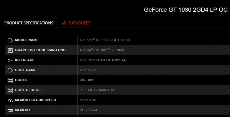 В продаже появились видеокарты GeForce GT 1030 с существенно более медленной памятью - 1