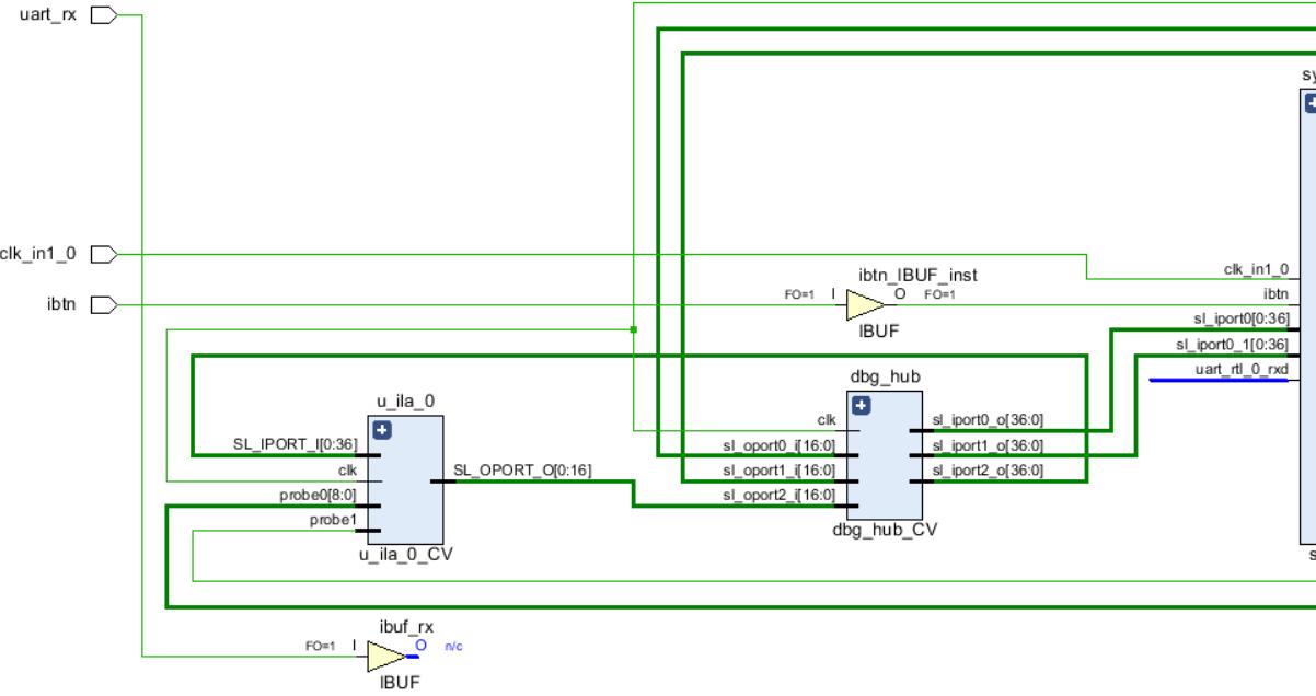 ECO Flow в Vivado или работа в режиме редактирования нетлиста - 132