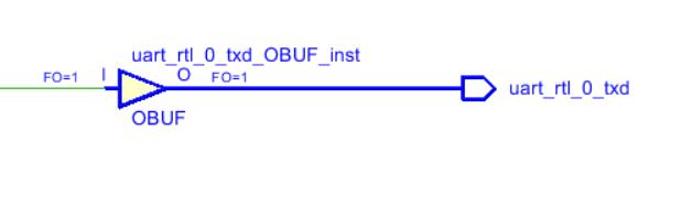 ECO Flow в Vivado или работа в режиме редактирования нетлиста - 133
