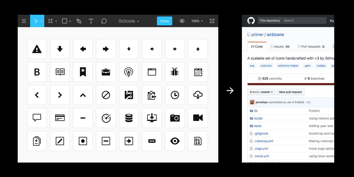 Figma web-API — интерфейс, позволяющий подключаться к другим инструментам - 4