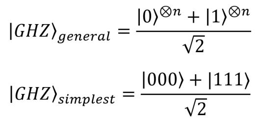 Квантовые цепи и вентили — вводный курс - 5
