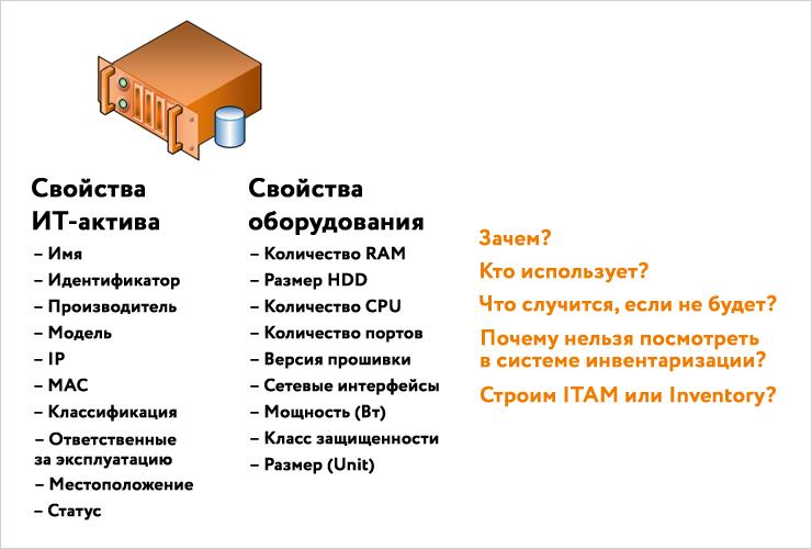 Управление ИТ-активами: как мифы влияют на проекты (Часть 2) - 4