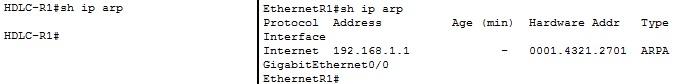 Практическое отличие Ethernet и HDLC на пальцах (ICMP) - 5