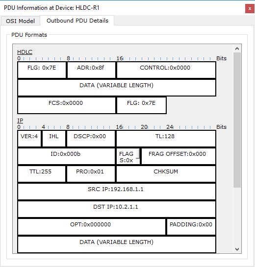 Практическое отличие Ethernet и HDLC на пальцах (ICMP) - 6