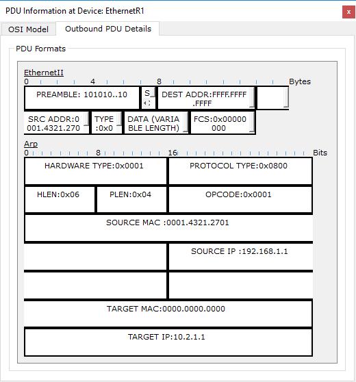 Практическое отличие Ethernet и HDLC на пальцах (ICMP) - 7