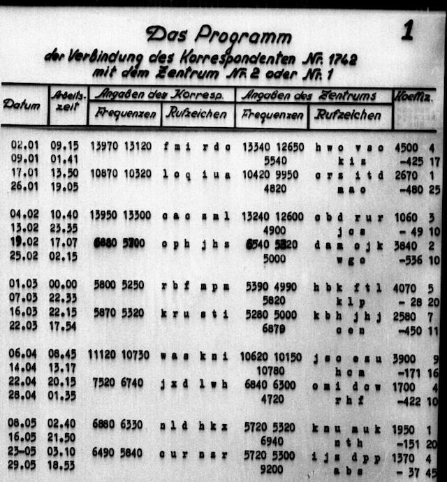 Советские радиостанции эпохи холодной войны - 21