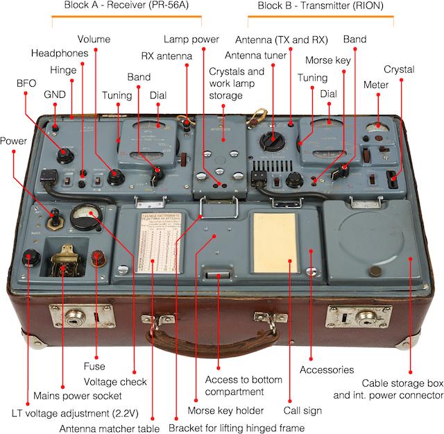 Советские радиостанции эпохи холодной войны - 37