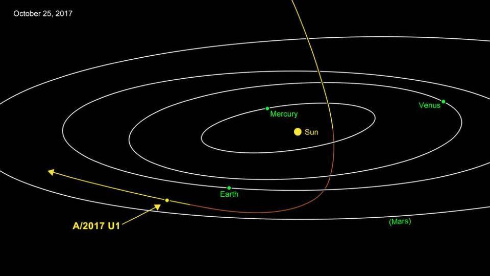 Спросите Итана: почему орбиты комет отличаются от орбит планет? - 10