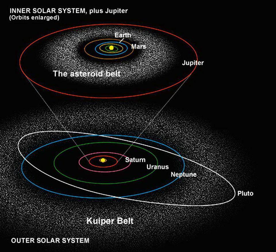 Спросите Итана: почему орбиты комет отличаются от орбит планет? - 2