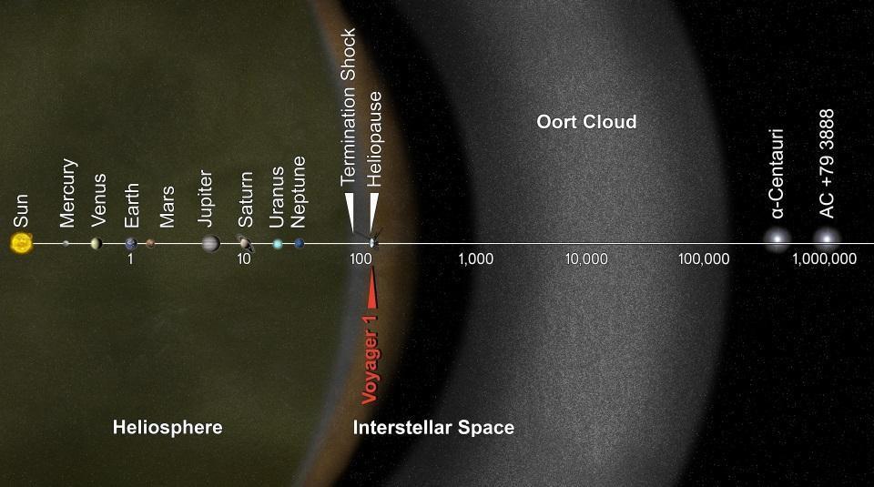 Спросите Итана: почему орбиты комет отличаются от орбит планет? - 3