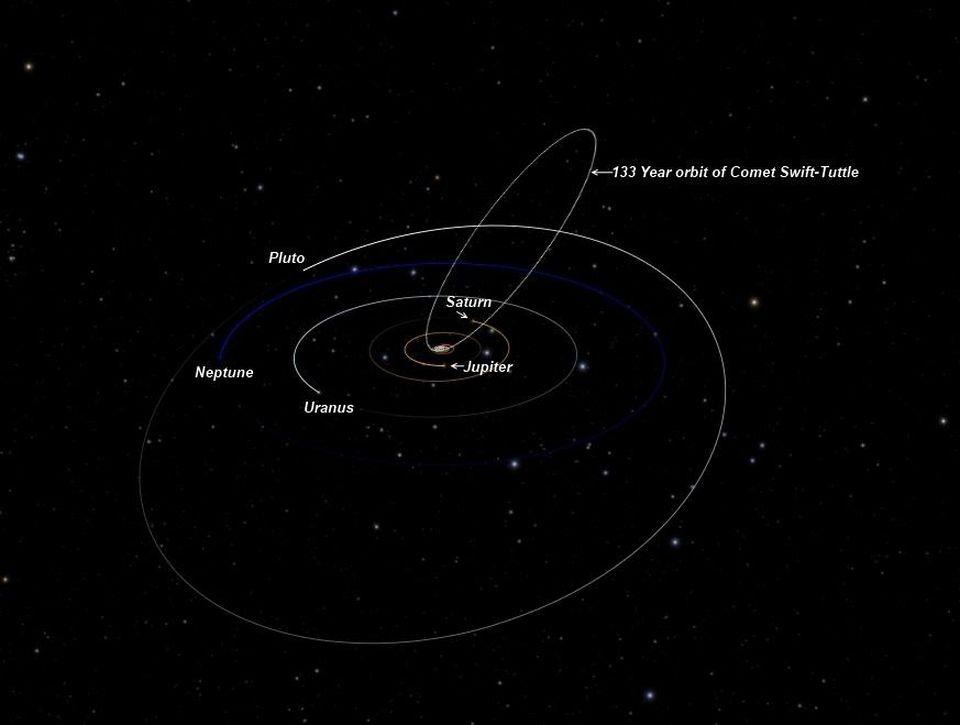 Спросите Итана: почему орбиты комет отличаются от орбит планет? - 7