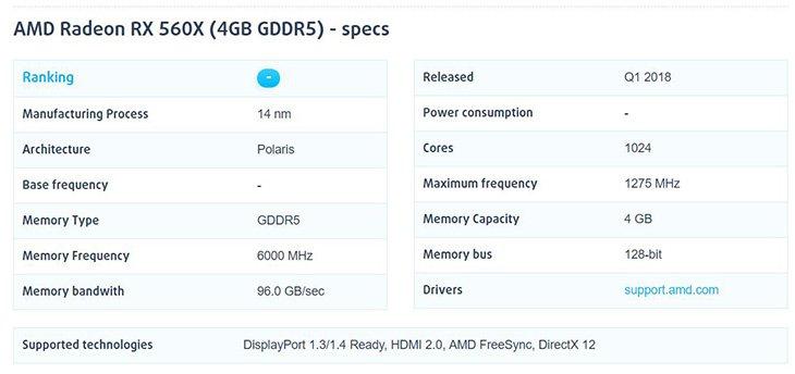 AMD Radeon RX 560X, характеристики